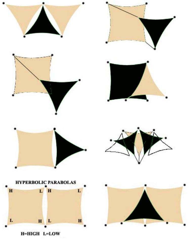 Forslag til kombinationer af solsejl