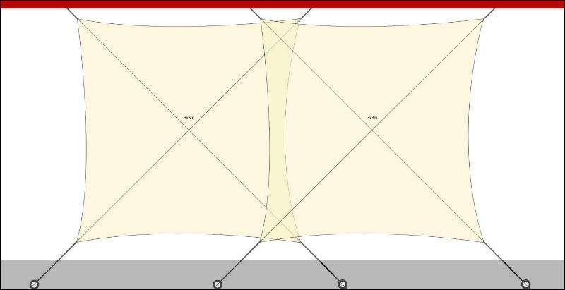 Skiteser til solsejl af den firkantede type